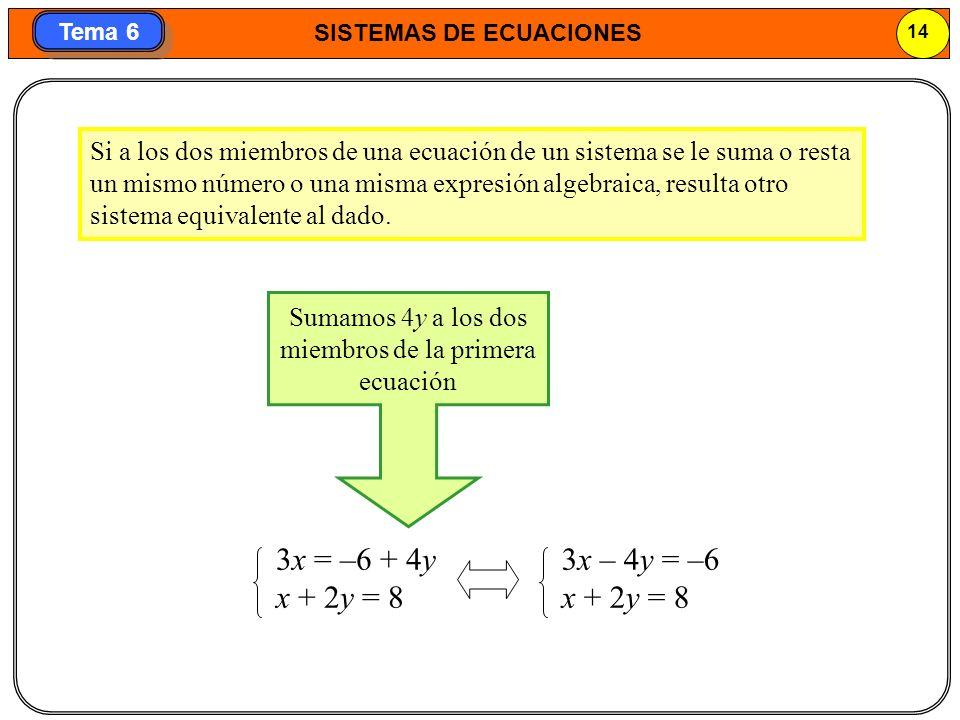 SISTEMAS DE ECUACIONES 15 Tema 6 Si se multiplican o dividen los dos miembros de una ecuación de un sistema por un mismo número distinto de cero, resulta otro sistema equivalente al dado.