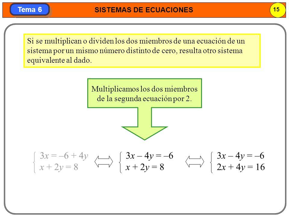 SISTEMAS DE ECUACIONES 16 Tema 6 Si a una ecuación de un sistema se le suma o resta otra ecuación del mismo, resulta otro sistema equivalente al dado Sumamos a la segunda ecuación la primera.