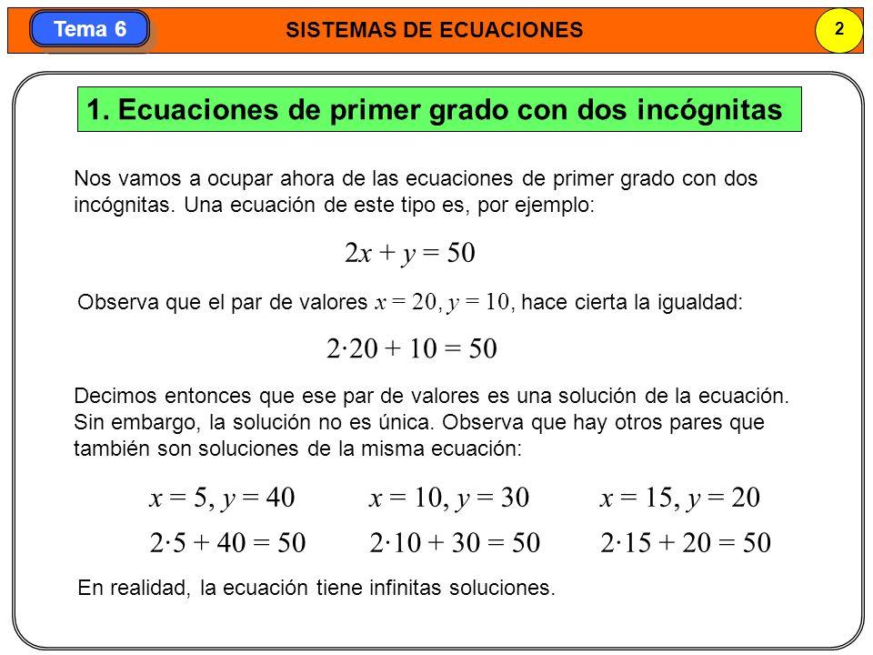 SISTEMAS DE ECUACIONES 3 Tema 6 Las ecuaciones de primer grado con dos incógnitas reciben el nombre de ecuaciones lineales.