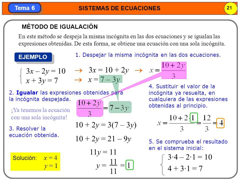 SISTEMAS DE ECUACIONES 22 Tema 6 5.