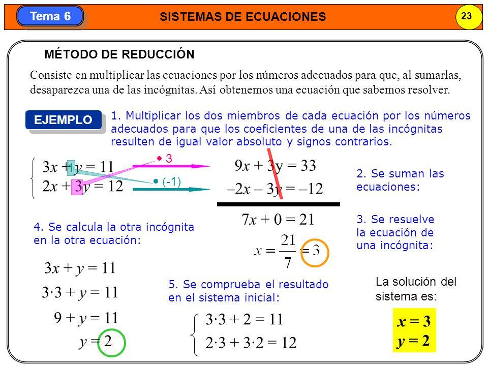 SISTEMAS DE ECUACIONES 24 Tema 6 1.Se igualan los coeficientes de una de las incógnitas: 2.