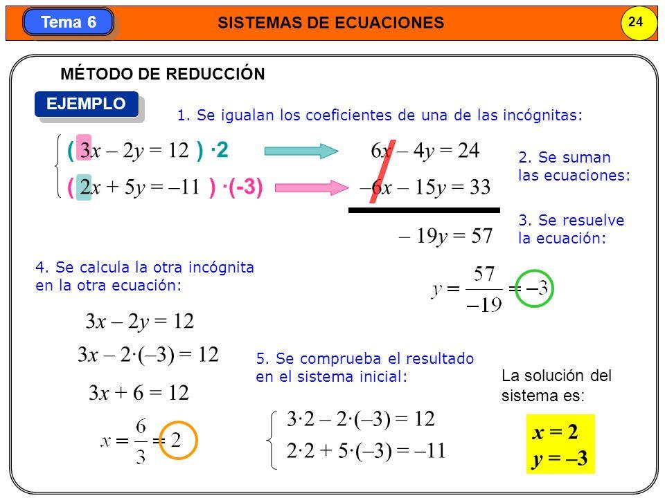 SISTEMAS DE ECUACIONES 25 Tema 6 6.
