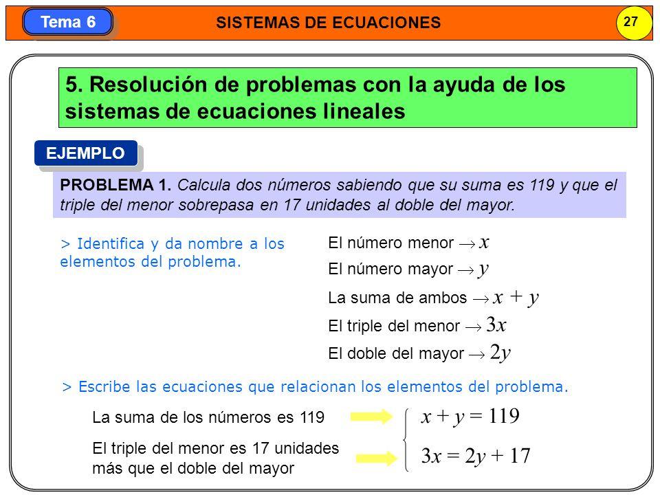 SISTEMAS DE ECUACIONES 28 Tema 6 > Resuelve el sistema.