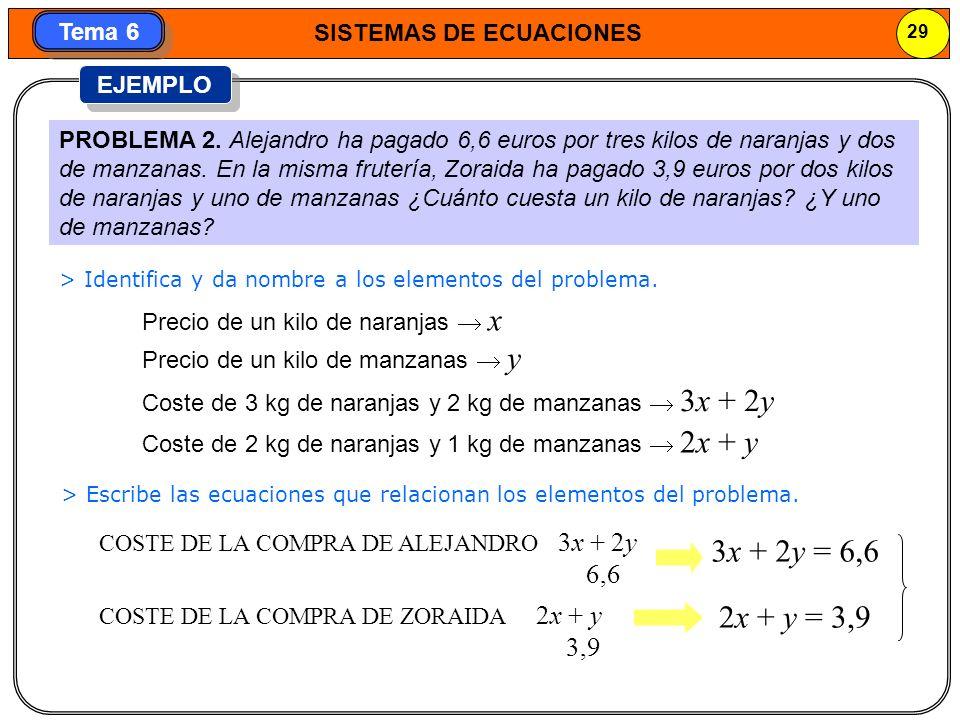 SISTEMAS DE ECUACIONES 30 Tema 6 > Resuelve el sistema.