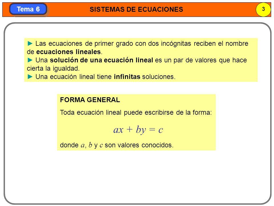 SISTEMAS DE ECUACIONES 4 Tema 6 término independiente incógnitas Una ecuación de primer grado con dos incógnitas x, y se puede escribir así: ax + by = c coeficientes a x + b y = c