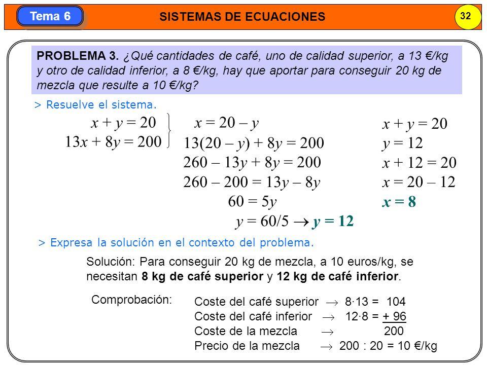 SISTEMAS DE ECUACIONES 33 Tema 6 5.