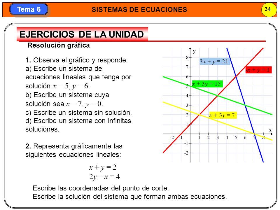 SISTEMAS DE ECUACIONES 35 Tema 6 3.