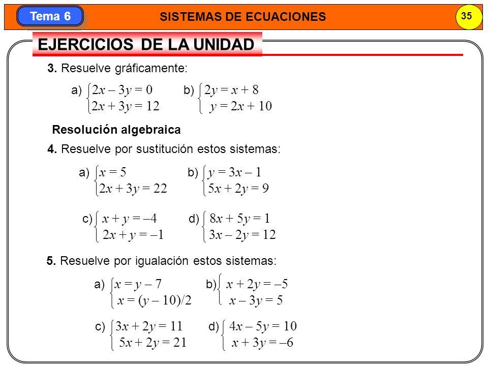 SISTEMAS DE ECUACIONES 36 Tema 6 6.