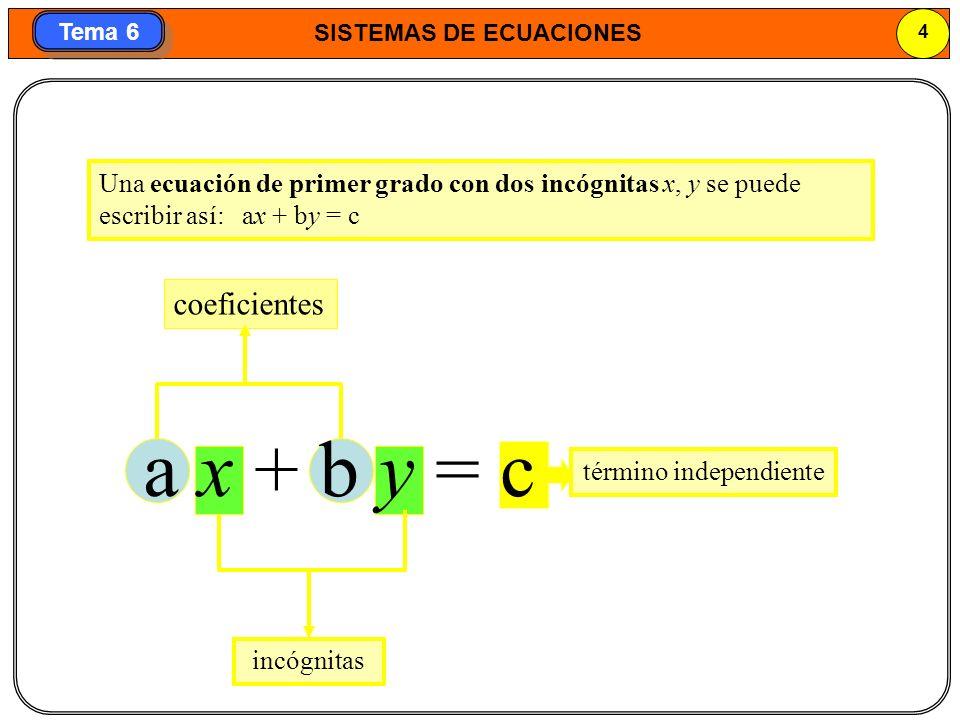 SISTEMAS DE ECUACIONES 5 Tema 6 REPRESENTACIÓN GRÁFICA DE UNA ECUACIÓN LINEAL Para obtener distintos pares de valores que sean soluciones de una ecuación lineal, se suele despejar una incógnita y dar valores a la otra.