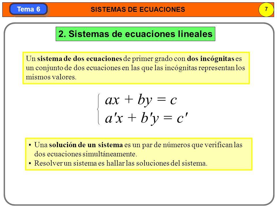 SISTEMAS DE ECUACIONES 8 Tema 6 x + y = 7 y = 7 – x 3x – y = 9 y = 3x – 9 La solución del sistema es el punto común: x = 4, y = 3 El par de valores x = 4, y = 3 satisface ambas igual- dades, es decir, es solución de las dos ecuaciones: x = 4 4 + 3 = 7 y = 3 3·4 – 3 = 9 EJEMPLO Halla gráficamente la solución del sistema: x + y = 7 3x – y = 9 Gráficamente, la solución del sistema es el punto de corte de las rectas que representan a las ecuaciones.
