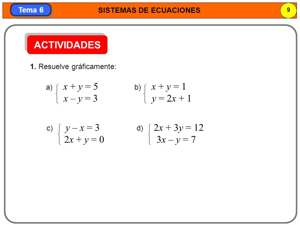 SISTEMAS DE ECUACIONES 10 Tema 6 Ya has visto que la solución de un sistema lineal es el punto de corte de dos rectas.