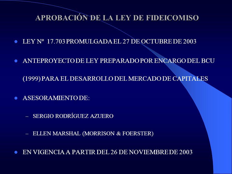 CARACTERES GENERALES CARACTERES GENERALES NEGOCIO DE ADMINISTRACIÓN PATRIMONIAL BUSCA REPRODUCIR EL TRUST ANGLOSAJÓN INTRODUCE EL CONCEPTO DE PROPIEDAD FIDUCIARIA: PATRIMONIO DE AFECTACIÓN APLICADO AL FIN DEL FIDEICOMISO INCIDE EN LA ASIGNACIÓN DE LOS RIESGOS CREDITICIOS INCIDE EN EL ACCESO Y COSTO DEL FINANCIAMIENTO EL FIDEICOMISO COMO FACILITADOR DEL CRÉDITO