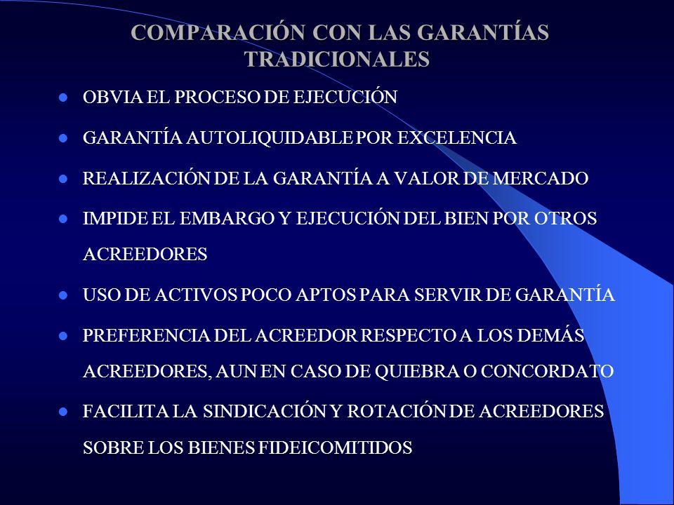 COMPARACIÓN CON LAS GARANTÍAS TRADICIONALES COMPARACIÓN CON LAS GARANTÍAS TRADICIONALES OBVIA EL PROCESO DE EJECUCIÓN GARANTÍA AUTOLIQUIDABLE POR EXCE