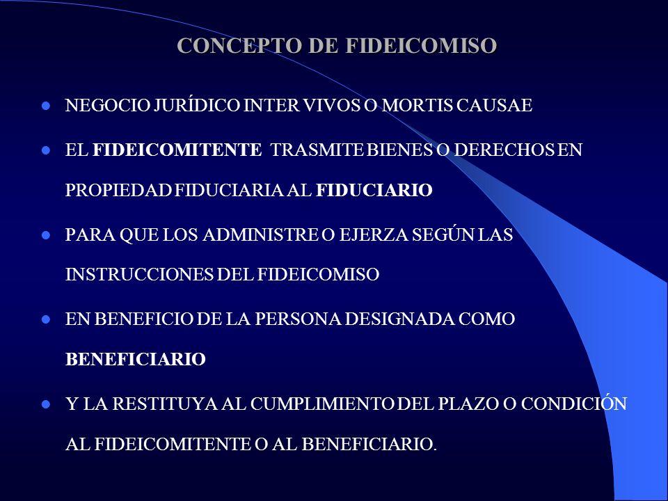 CONCEPTO DE FIDEICOMISO CONCEPTO DE FIDEICOMISO NEGOCIO JURÍDICO INTER VIVOS O MORTIS CAUSAE EL FIDEICOMITENTE TRASMITE BIENES O DERECHOS EN PROPIEDAD