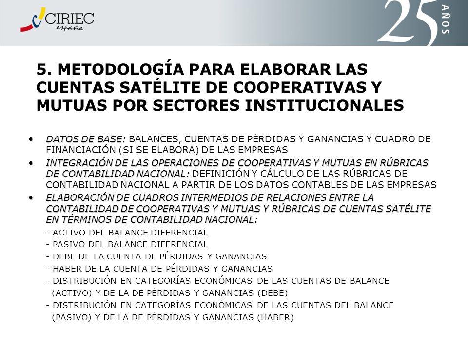 5. METODOLOGÍA PARA ELABORAR LAS CUENTAS SATÉLITE DE COOPERATIVAS Y MUTUAS POR SECTORES INSTITUCIONALES DATOS DE BASE:DATOS DE BASE: BALANCES, CUENTAS