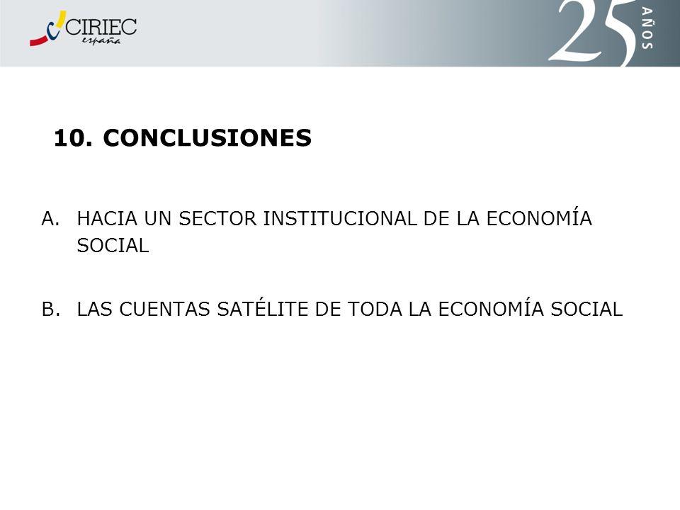 10. CONCLUSIONES A.HACIA UN SECTOR INSTITUCIONAL DE LA ECONOMÍA SOCIAL B.LAS CUENTAS SATÉLITE DE TODA LA ECONOMÍA SOCIAL