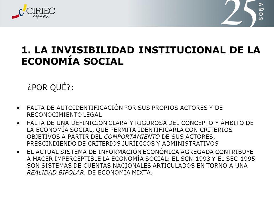 1. LA INVISIBILIDAD INSTITUCIONAL DE LA ECONOMÍA SOCIAL ¿POR QUÉ?: FALTA DE AUTOIDENTIFICACIÓN POR SUS PROPIOS ACTORES Y DE RECONOCIMIENTO LEGAL FALTA