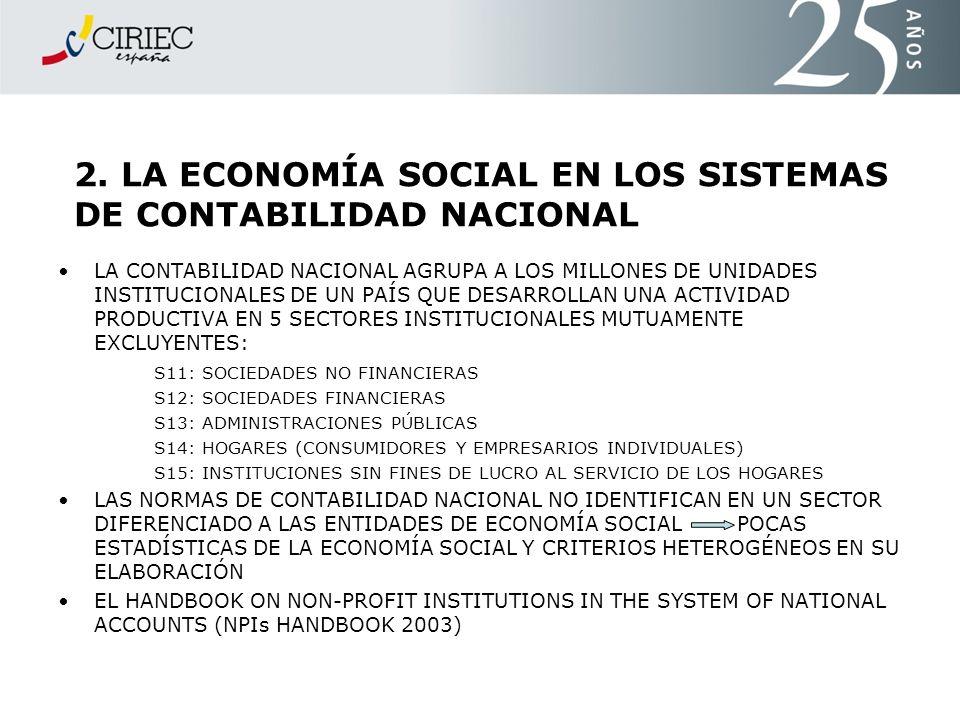 2. LA ECONOMÍA SOCIAL EN LOS SISTEMAS DE CONTABILIDAD NACIONAL LA CONTABILIDAD NACIONAL AGRUPA A LOS MILLONES DE UNIDADES INSTITUCIONALES DE UN PAÍS Q
