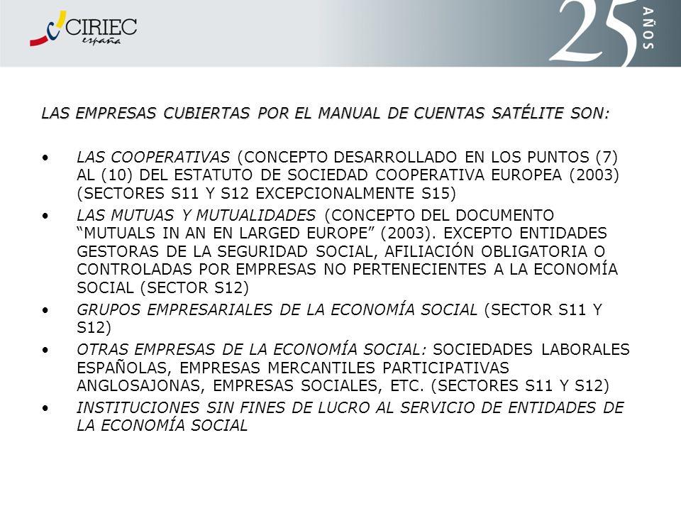 LAS EMPRESAS CUBIERTAS POR EL MANUAL DE CUENTAS SATÉLITE SON: LAS COOPERATIVAS (CONCEPTO DESARROLLADO EN LOS PUNTOS (7) AL (10) DEL ESTATUTO DE SOCIED