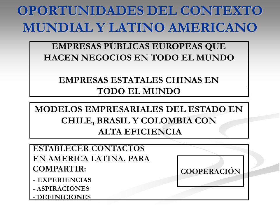 OPORTUNIDADES DEL CONTEXTO MUNDIAL Y LATINO AMERICANO EMPRESAS PÚBLICAS EUROPEAS QUE HACEN NEGOCIOS EN TODO EL MUNDO EMPRESAS ESTATALES CHINAS EN TODO EL MUNDO MODELOS EMPRESARIALES DEL ESTADO EN CHILE, BRASIL Y COLOMBIA CON ALTA EFICIENCIA ESTABLECER CONTACTOS EN AMERICA LATINA.