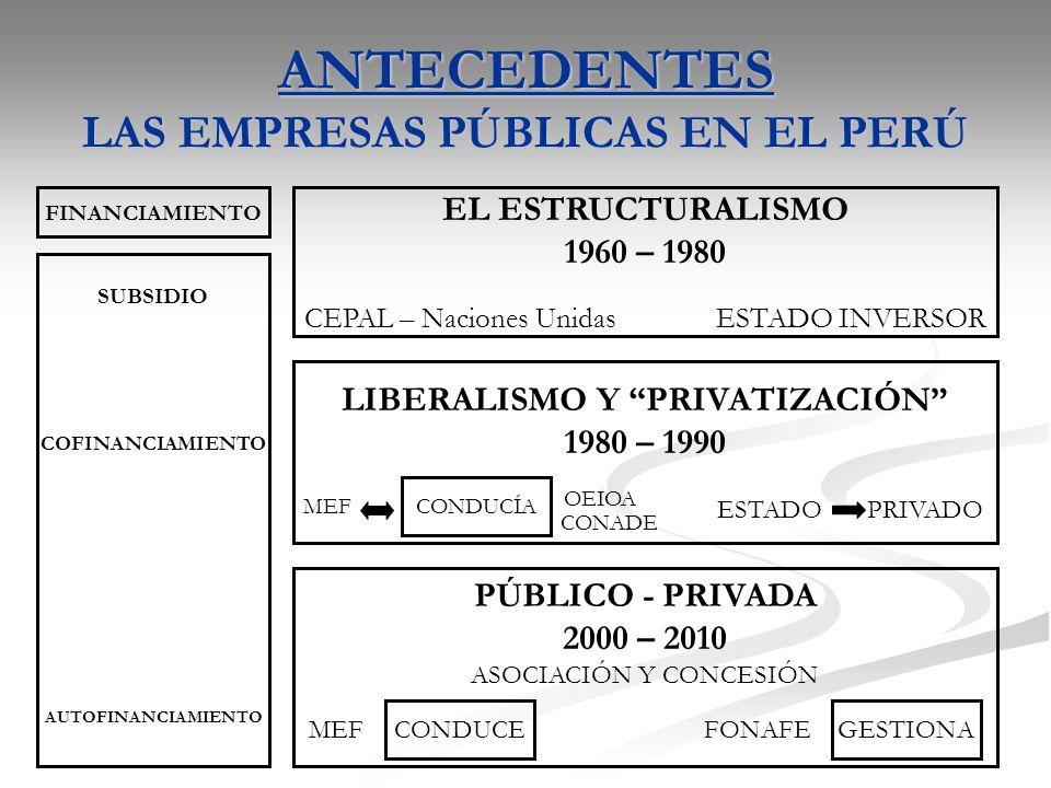 ANTECEDENTES LAS EMPRESAS PÚBLICAS EN EL PERÚ EL ESTRUCTURALISMO 1960 – 1980 CEPAL – Naciones UnidasESTADO INVERSOR LIBERALISMO Y PRIVATIZACIÓN 1980 – 1990 ESTADO PRIVADO PÚBLICO - PRIVADA 2000 – 2010 ASOCIACIÓN Y CONCESIÓN FINANCIAMIENTO SUBSIDIO COFINANCIAMIENTO AUTOFINANCIAMIENTO FONAFE MEFCONDUCÍA OEIOA CONADE MEF CONDUCEGESTIONA