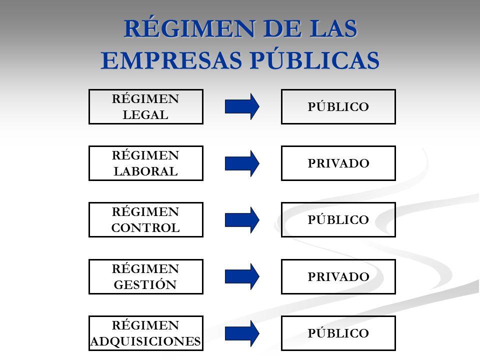 RÉGIMEN DE LAS EMPRESAS PÚBLICAS RÉGIMEN LABORAL PRIVADO RÉGIMEN CONTROL PÚBLICO RÉGIMEN GESTIÓN PRIVADO RÉGIMEN ADQUISICIONES PÚBLICO RÉGIMEN LEGAL PÚBLICO