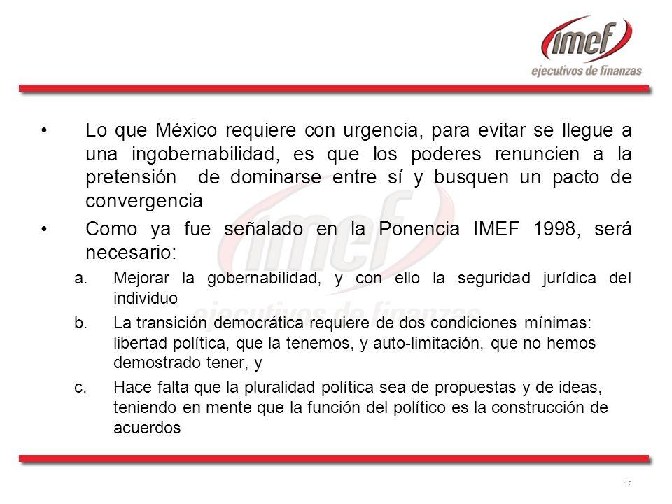 12 Lo que México requiere con urgencia, para evitar se llegue a una ingobernabilidad, es que los poderes renuncien a la pretensión de dominarse entre