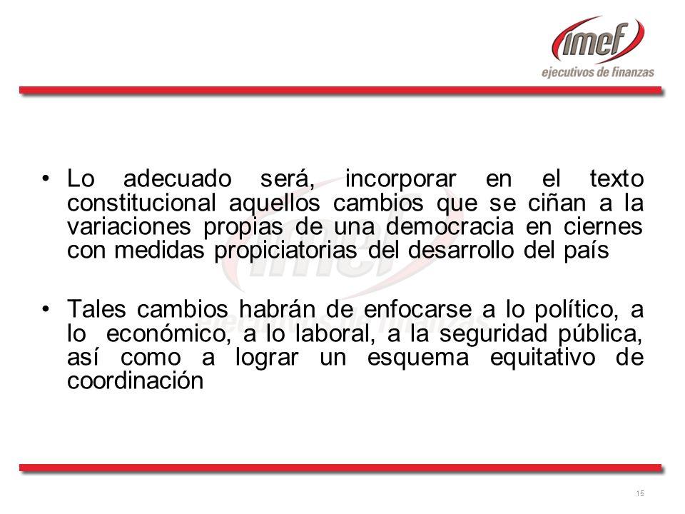 15 Lo adecuado será, incorporar en el texto constitucional aquellos cambios que se ciñan a la variaciones propias de una democracia en ciernes con med