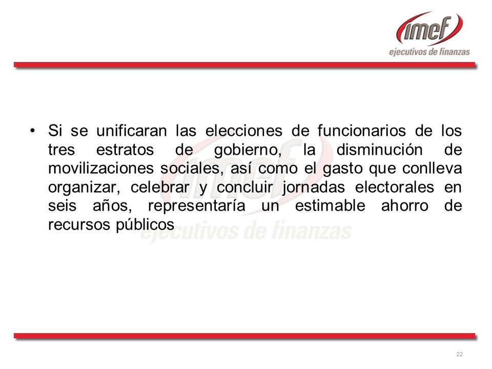 22 Si se unificaran las elecciones de funcionarios de los tres estratos de gobierno, la disminución de movilizaciones sociales, así como el gasto que