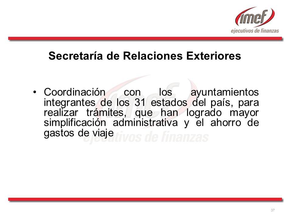 37 Secretaría de Relaciones Exteriores Coordinación con los ayuntamientos integrantes de los 31 estados del país, para realizar trámites, que han logr