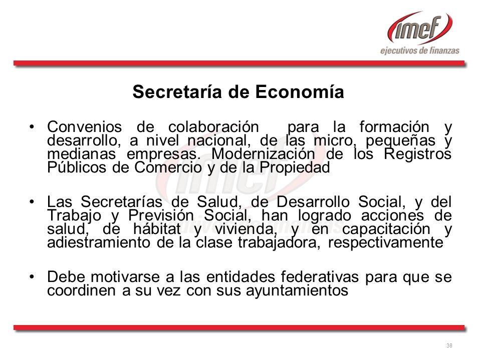 38 Secretaría de Economía Convenios de colaboración para la formación y desarrollo, a nivel nacional, de las micro, pequeñas y medianas empresas. Mode