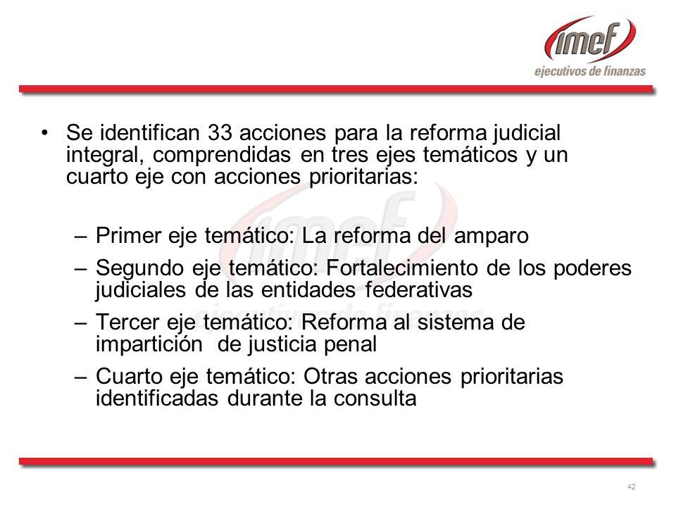 42 Se identifican 33 acciones para la reforma judicial integral, comprendidas en tres ejes temáticos y un cuarto eje con acciones prioritarias: –Prime