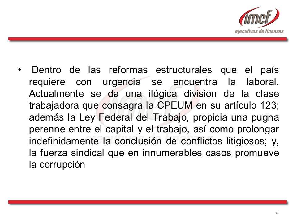 48 Dentro de las reformas estructurales que el país requiere con urgencia se encuentra la laboral. Actualmente se da una ilógica división de la clase