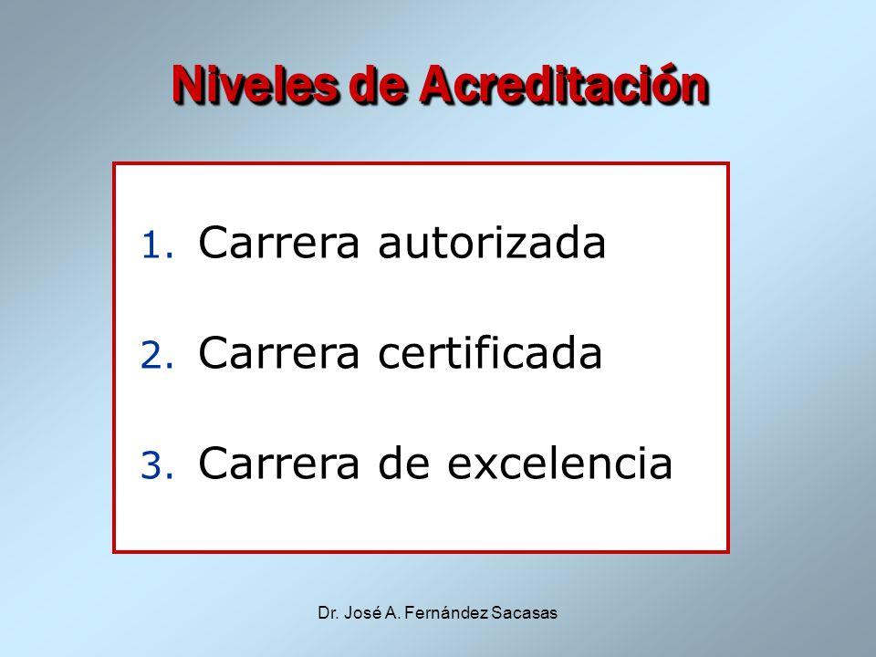 Dr. José A. Fernández Sacasas Niveles de Acreditación 1. Carrera autorizada 2. Carrera certificada 3. Carrera de excelencia