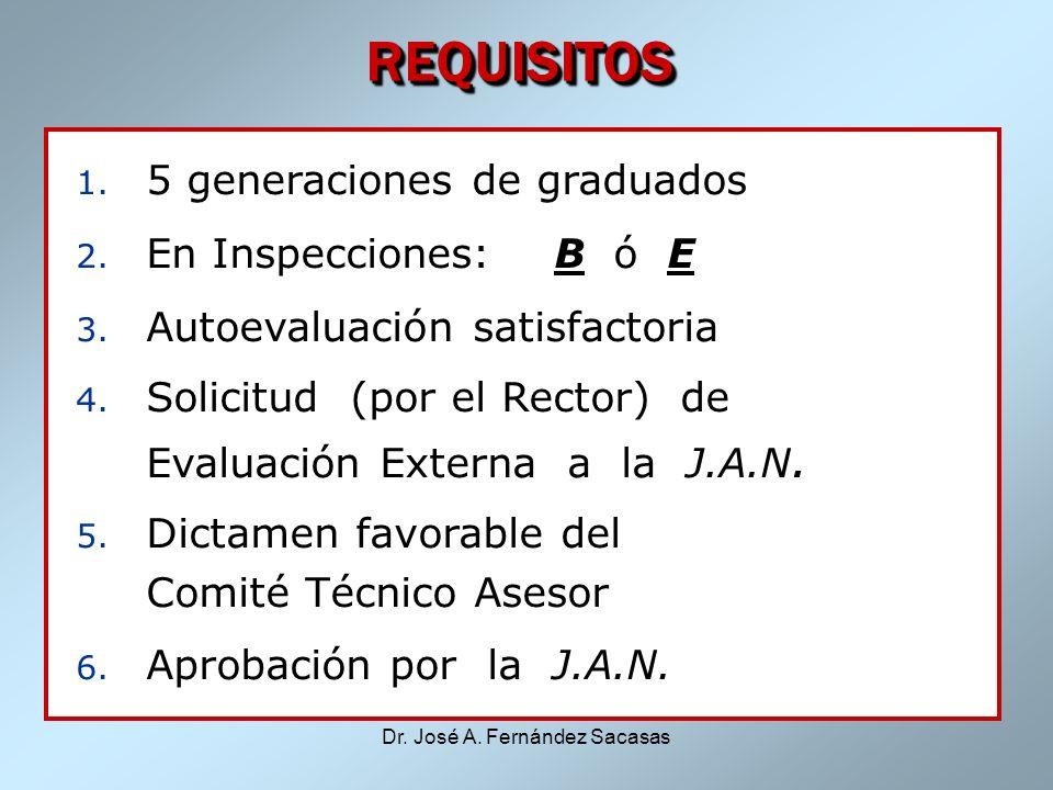 Dr. José A. Fernández Sacasas REQUISITOSREQUISITOS 1. 5 generaciones de graduados 2. En Inspecciones: B ó E 3. Autoevaluación satisfactoria 4. Solicit