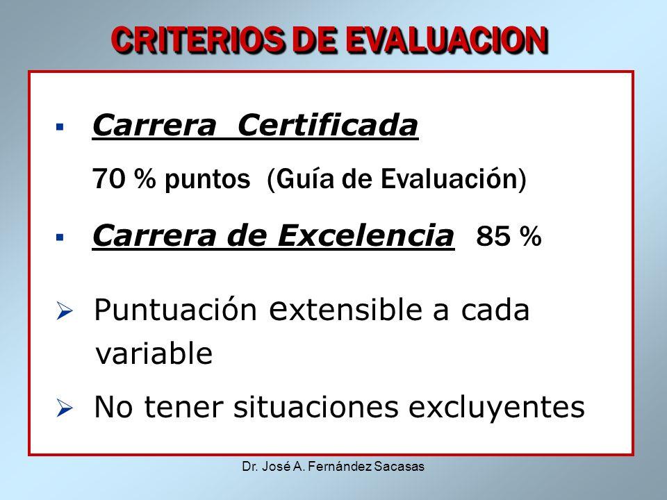 Dr. José A. Fernández Sacasas CRITERIOS DE EVALUACION Carrera Certificada 70 % puntos (Guía de Evaluación) Carrera de Excelencia 85 % Puntuación e xte