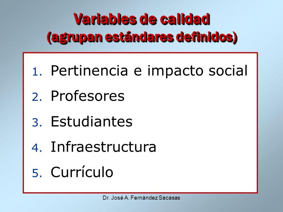 Dr. José A. Fernández Sacasas Variables de calidad (agrupan estándares definidos) 1. Pertinencia e impacto social 2. Profesores 3. Estudiantes 4. Infr