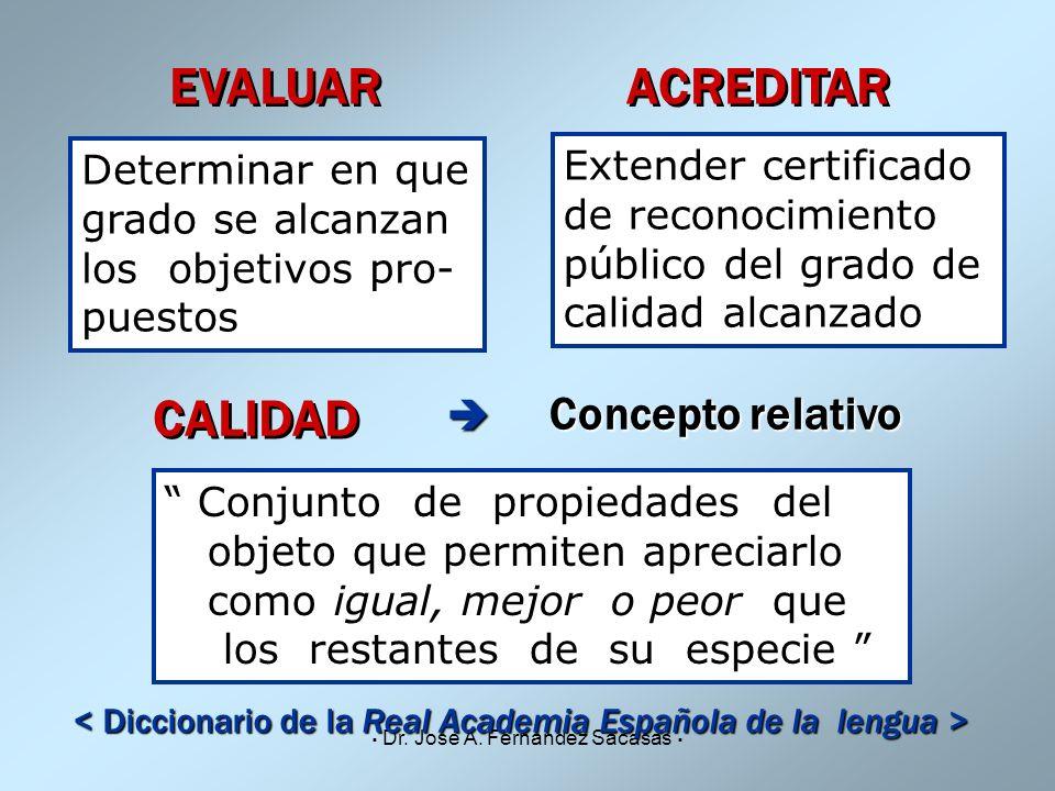 EVALUAR ACREDITAR Determinar en que grado se alcanzan los objetivos pro- puestos Extender certificado de reconocimiento público del grado de calidad a