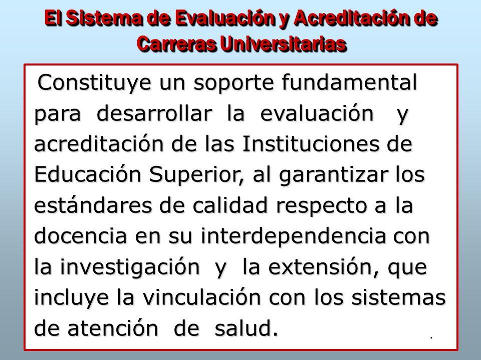 Dr. José A. Fernández Sacasas El Sistema de Evaluación y Acreditación de Carreras Universitarias Constituye un soporte fundamental para desarrollar la