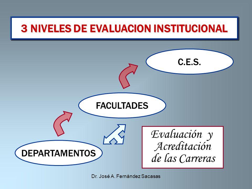 Dr. José A. Fernández Sacasas 3 NIVELES DE EVALUACION INSTITUCIONAL FACULTADES DEPARTAMENTOS C.E.S. Evaluación y Acreditación de las Carreras