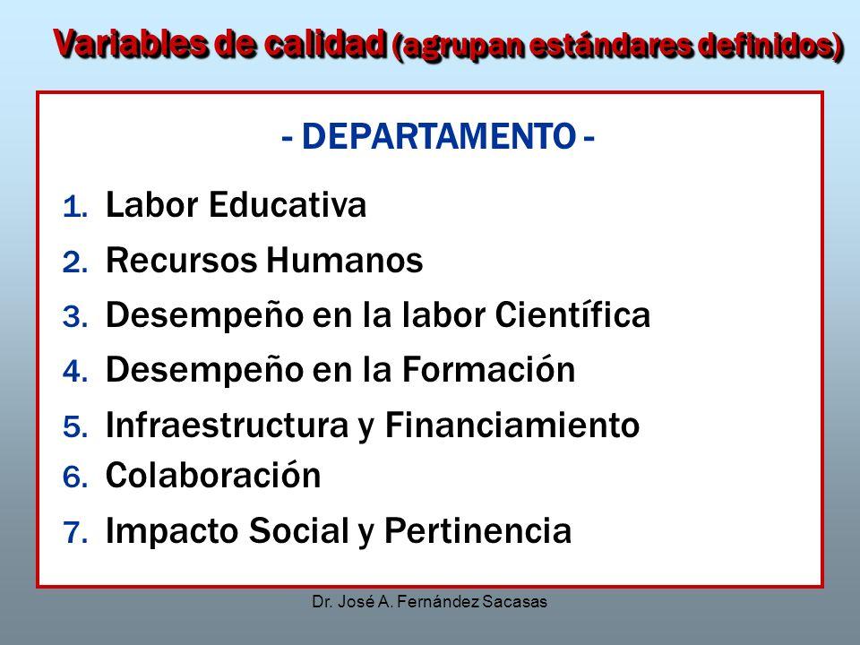 Dr. José A. Fernández Sacasas Variables de calidad (agrupan estándares definidos) - DEPARTAMENTO - 1. Labor Educativa 2. Recursos Humanos 3. Desempeño