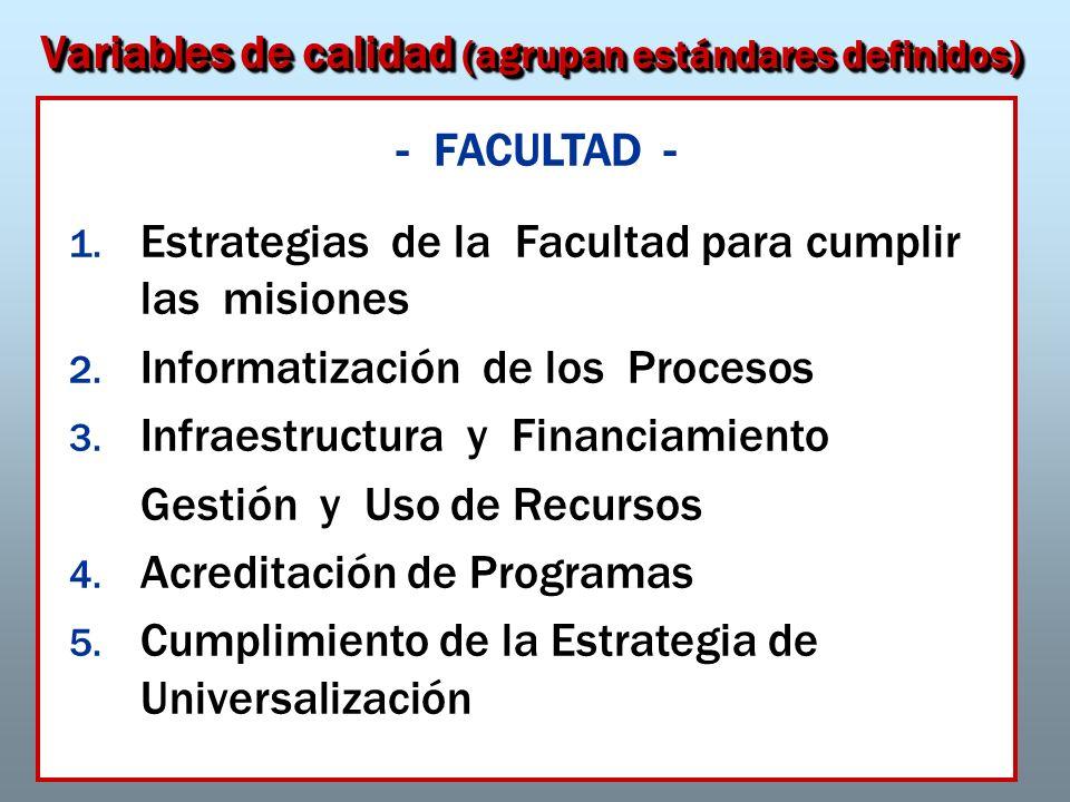 Dr. José A. Fernández Sacasas Variables de calidad (agrupan estándares definidos) - FACULTAD - 1. Estrategias de la Facultad para cumplir las misiones