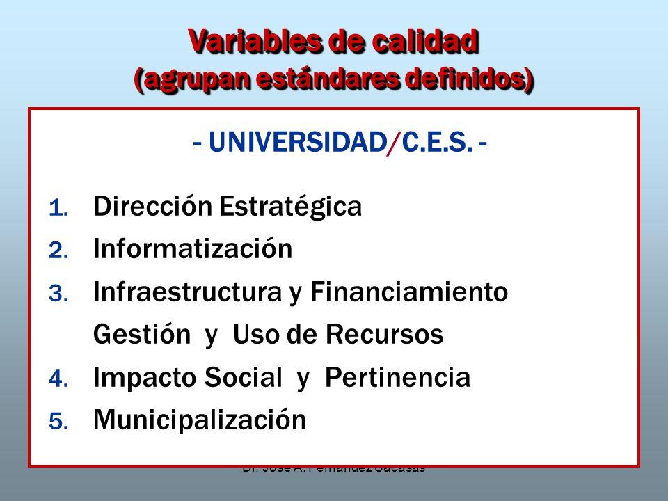 Dr. José A. Fernández Sacasas Variables de calidad (agrupan estándares definidos) - UNIVERSIDAD/C.E.S. - 1. Dirección Estratégica 2. Informatización 3