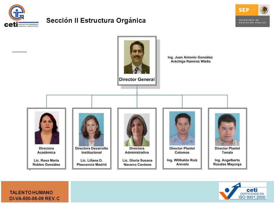 DI-VA-500-06-09 REV. C TALENTO HUMANO Sección ll NUESTRO EXITO Somos una Institución certificada en la Norma Internacional ISO-9001-2000 Nuestros proc