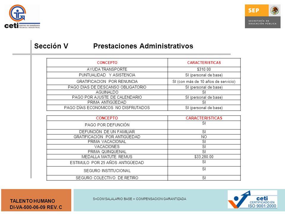 DI-VA-500-06-09 REV. C TALENTO HUMANO Sección VPrestaciones Administrativos ** CGTCONDICIONES GENERALES DE TRABAJO CONCEPTOCARACTERISTICAS ISSSTESI MA