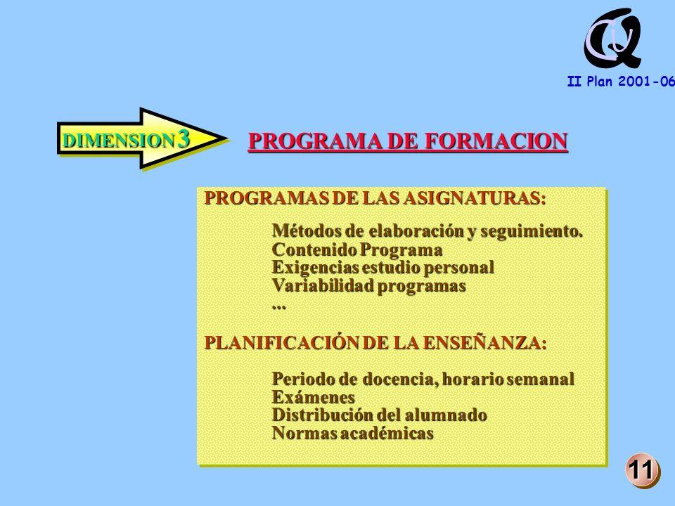 Q U C II Plan 2001-06 DIMENSION 3 PROGRAMA DE FORMACION PROGRAMAS DE LAS ASIGNATURAS: Métodos de elaboración y seguimiento.