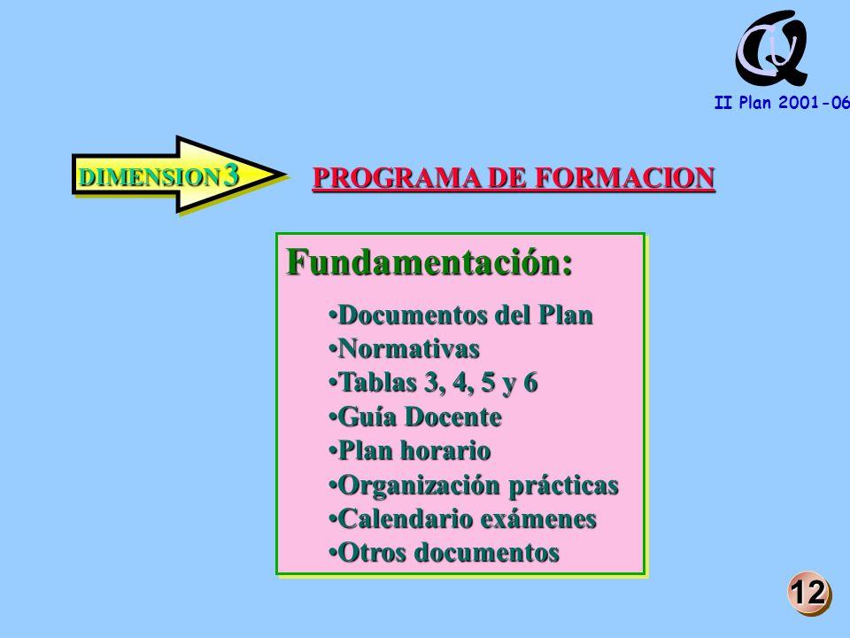 Q U C II Plan 2001-06 DIMENSION 3 PROGRAMA DE FORMACION 1212 Fundamentación: Documentos del PlanDocumentos del Plan NormativasNormativas Tablas 3, 4, 5 y 6Tablas 3, 4, 5 y 6 Guía DocenteGuía Docente Plan horarioPlan horario Organización prácticasOrganización prácticas Calendario exámenesCalendario exámenes Otros documentosOtros documentosFundamentación: Documentos del PlanDocumentos del Plan NormativasNormativas Tablas 3, 4, 5 y 6Tablas 3, 4, 5 y 6 Guía DocenteGuía Docente Plan horarioPlan horario Organización prácticasOrganización prácticas Calendario exámenesCalendario exámenes Otros documentosOtros documentos
