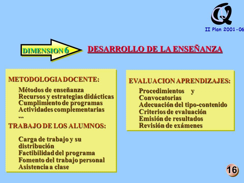 Q U C II Plan 2001-06 DIMENSION 6 DESARROLLO DE LA ENSEÑANZA METODOLOGIA DOCENTE: Métodos de enseñanza Recursos y estrategias didácticas Cumplimiento de programas Actividades complementarias...