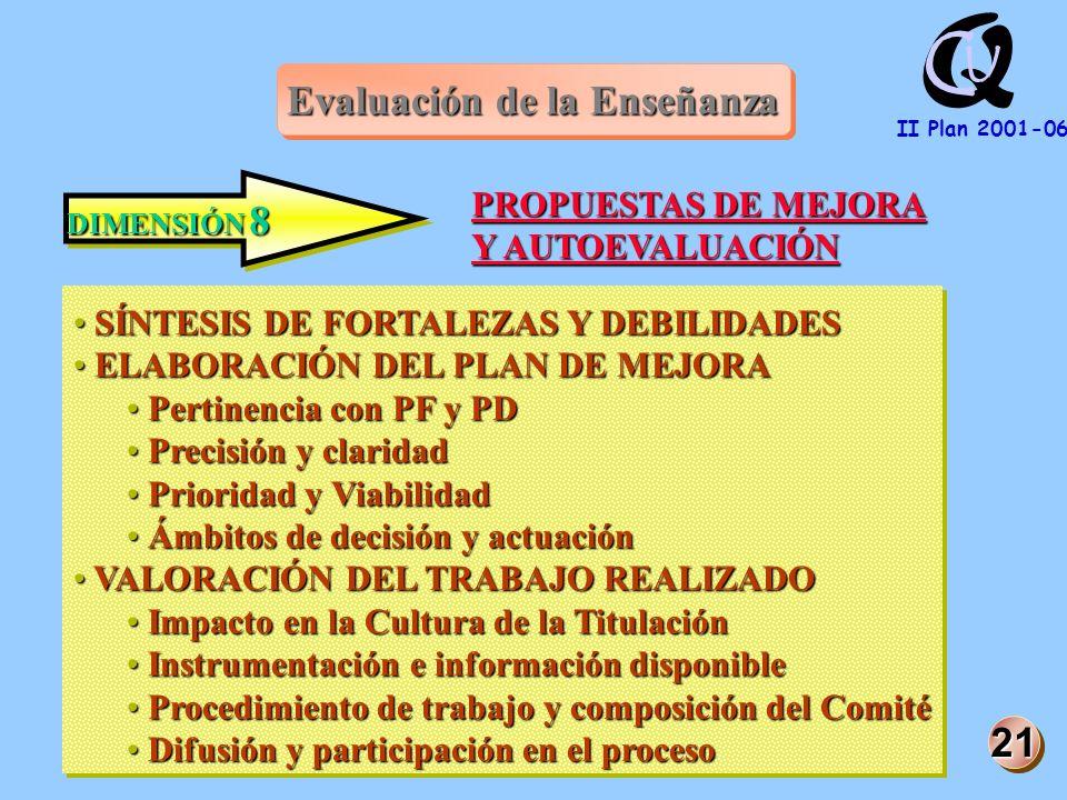 Q U C II Plan 2001-06 Evaluación de la Enseñanza DIMENSIÓN 8 PROPUESTAS DE MEJORA Y AUTOEVALUACIÓN SÍNTESIS DE FORTALEZAS Y DEBILIDADES SÍNTESIS DE FORTALEZAS Y DEBILIDADES ELABORACIÓN DEL PLAN DE MEJORA ELABORACIÓN DEL PLAN DE MEJORA Pertinencia con PF y PD Pertinencia con PF y PD Precisión y claridad Precisión y claridad Prioridad y Viabilidad Prioridad y Viabilidad Ámbitos de decisión y actuación Ámbitos de decisión y actuación VALORACIÓN DEL TRABAJO REALIZADO VALORACIÓN DEL TRABAJO REALIZADO Impacto en la Cultura de la Titulación Impacto en la Cultura de la Titulación Instrumentación e información disponible Instrumentación e información disponible Procedimiento de trabajo y composición del Comité Procedimiento de trabajo y composición del Comité Difusión y participación en el proceso Difusión y participación en el proceso SÍNTESIS DE FORTALEZAS Y DEBILIDADES SÍNTESIS DE FORTALEZAS Y DEBILIDADES ELABORACIÓN DEL PLAN DE MEJORA ELABORACIÓN DEL PLAN DE MEJORA Pertinencia con PF y PD Pertinencia con PF y PD Precisión y claridad Precisión y claridad Prioridad y Viabilidad Prioridad y Viabilidad Ámbitos de decisión y actuación Ámbitos de decisión y actuación VALORACIÓN DEL TRABAJO REALIZADO VALORACIÓN DEL TRABAJO REALIZADO Impacto en la Cultura de la Titulación Impacto en la Cultura de la Titulación Instrumentación e información disponible Instrumentación e información disponible Procedimiento de trabajo y composición del Comité Procedimiento de trabajo y composición del Comité Difusión y participación en el proceso Difusión y participación en el proceso 2121