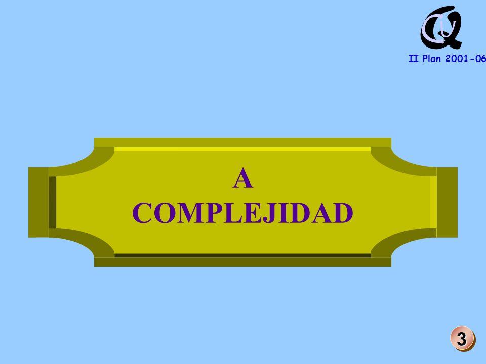 Q U C II Plan 2001-06 Contenido del Autoinforme LO DESCRIPTIVO 1.
